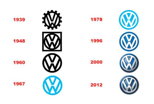 historia znaku Volkswagena