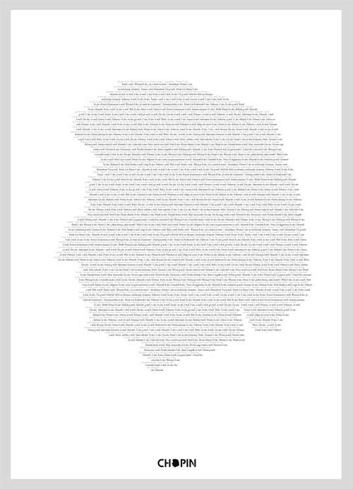 Fryderyk Chopin spis utworów