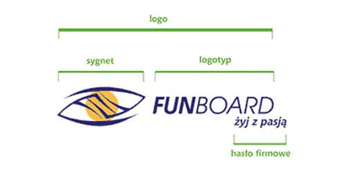 logo składowe 1