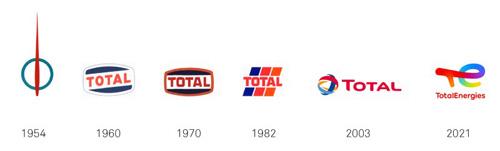 historyczne znaki Total